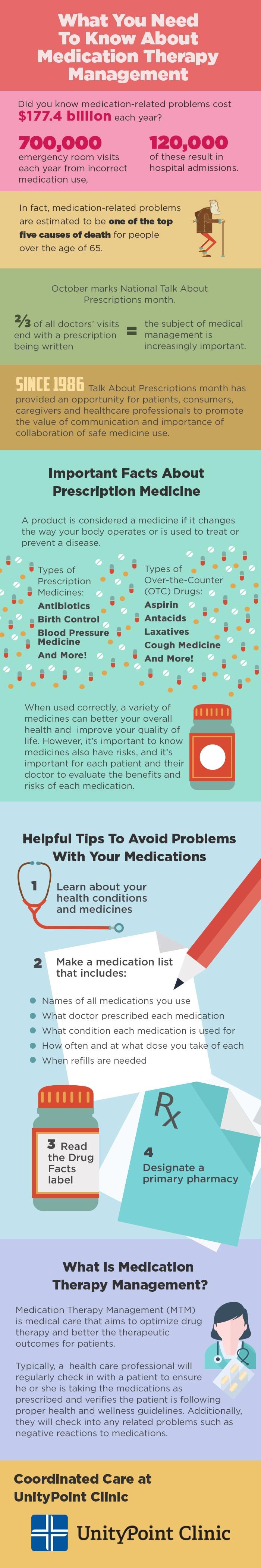 info3 - 4 important reasons patients should complete their prescription